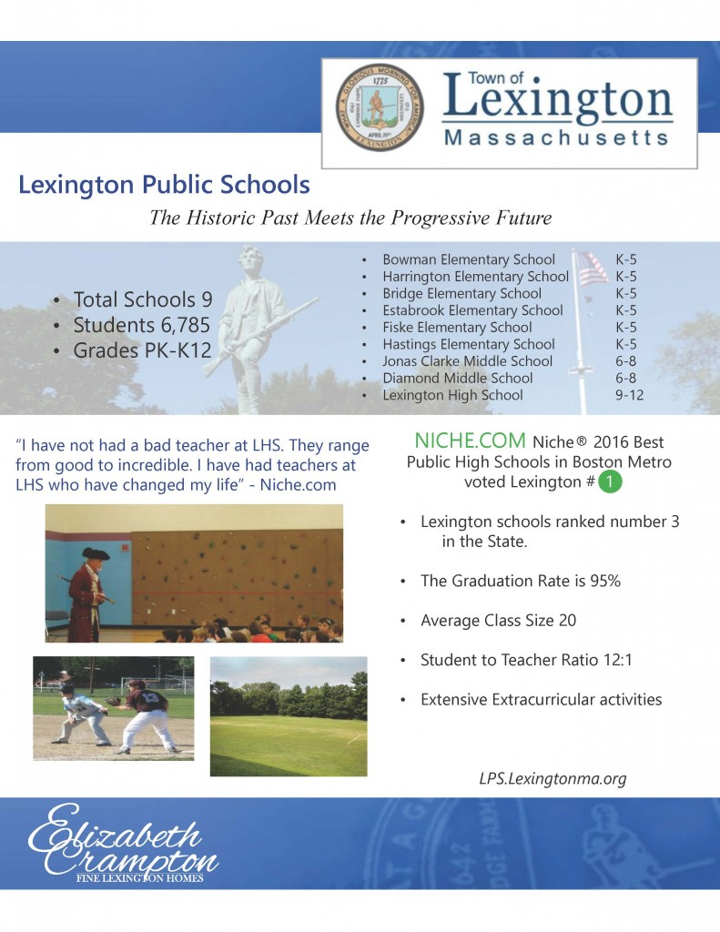 Lexington Schools Flyer